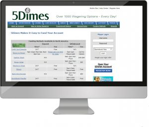 Computer with 5Dimes Banking options